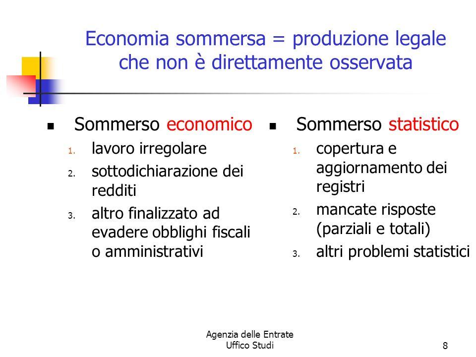 Agenzia delle Entrate Uffico Studi7 DEFINIZIONI DI ECONOMIA NON OSSERVATA - OECD 2002 (come complemento delleconomia osservata) 1.