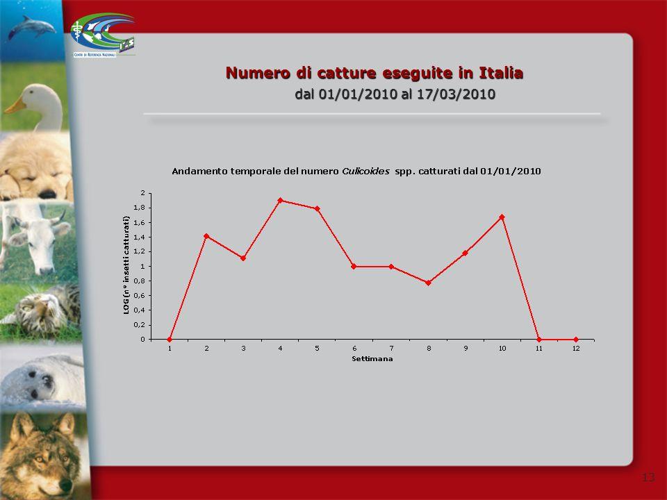 13 Numero di catture eseguite in Italia dal 01/01/2010 al 17/03/2010
