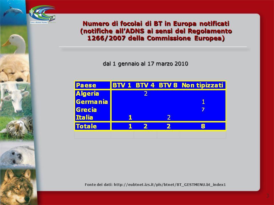 3 Fonte dei dati: http://eubtnet.izs.it/pls/btnet/BT_GESTMENU.bt_index1 dal 1 gennaio al 17 marzo 2010 Numero di focolai di BT in Europa notificati (n