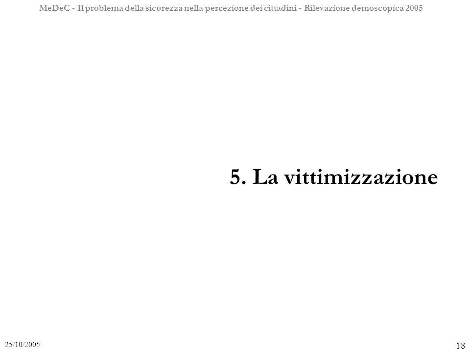 MeDeC - Il problema della sicurezza nella percezione dei cittadini - Rilevazione demoscopica 2005 18 25/10/2005 5.