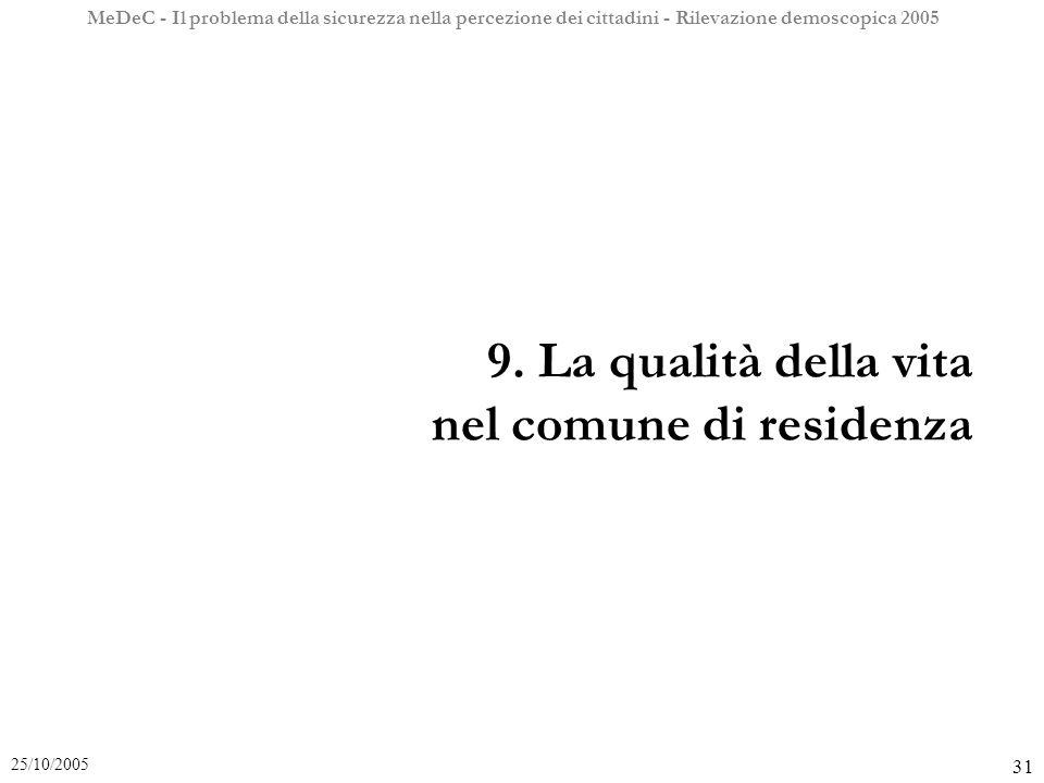 MeDeC - Il problema della sicurezza nella percezione dei cittadini - Rilevazione demoscopica 2005 31 25/10/2005 9.