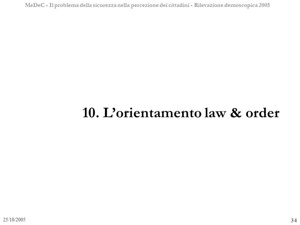 MeDeC - Il problema della sicurezza nella percezione dei cittadini - Rilevazione demoscopica 2005 34 25/10/2005 10.