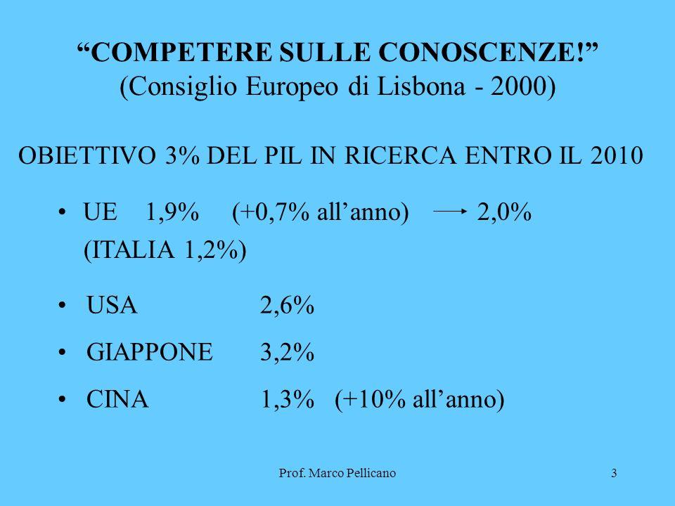 Prof. Marco Pellicano3 COMPETERE SULLE CONOSCENZE.