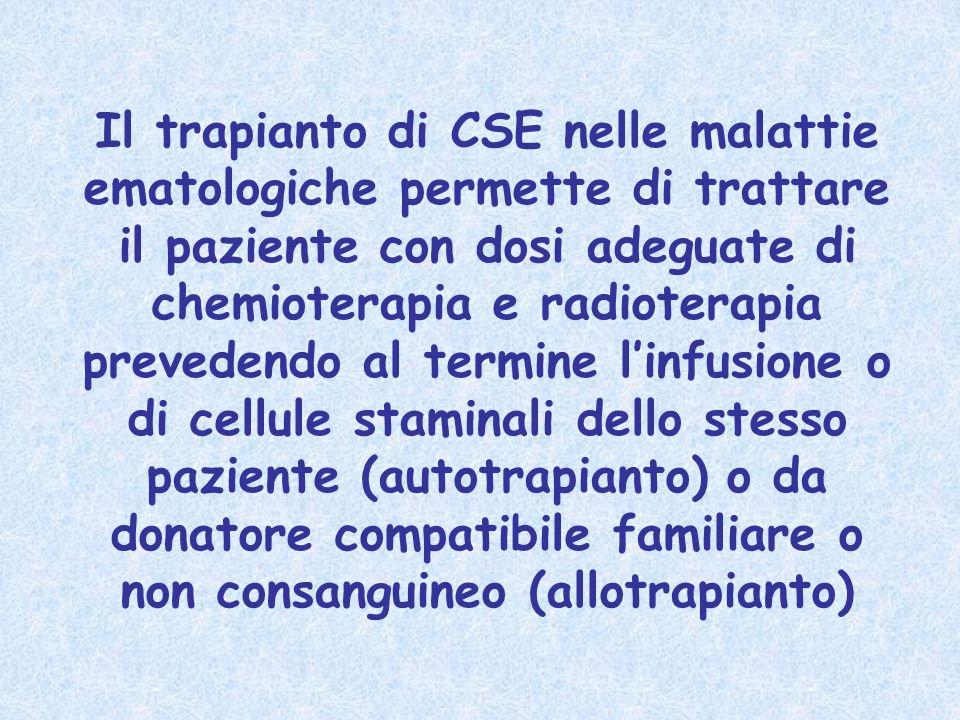 Il trapianto di CSE nelle malattie ematologiche permette di trattare il paziente con dosi adeguate di chemioterapia e radioterapia prevedendo al termi