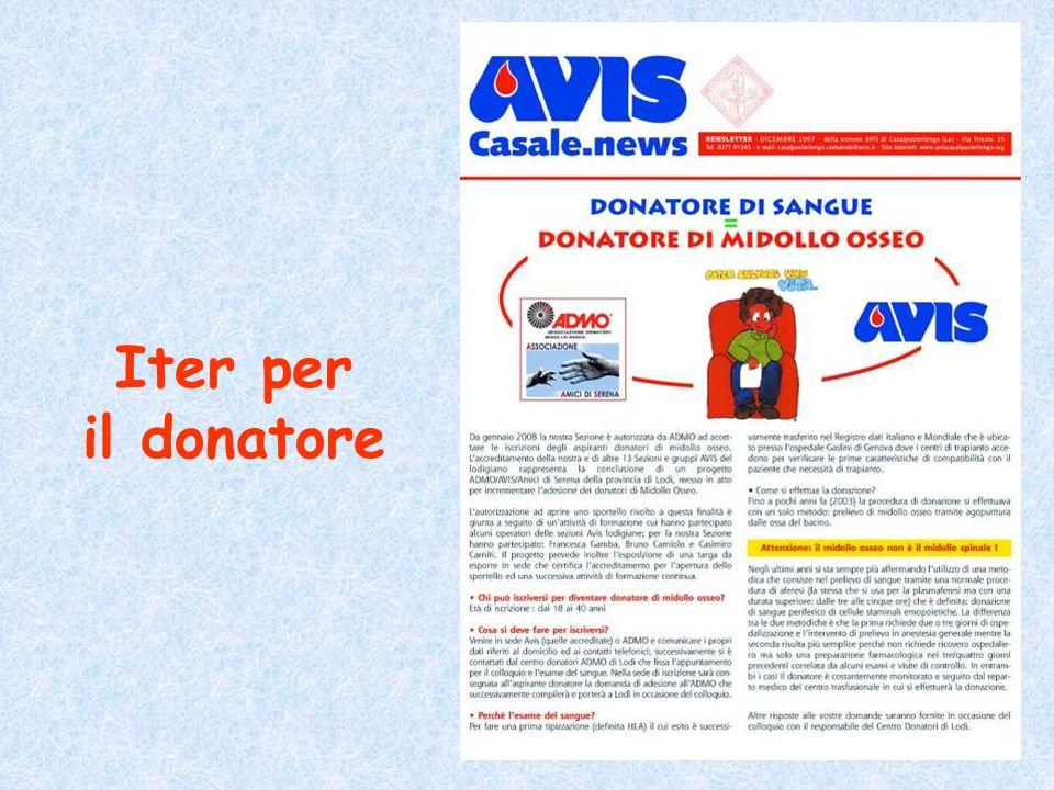 Iter per il donatore