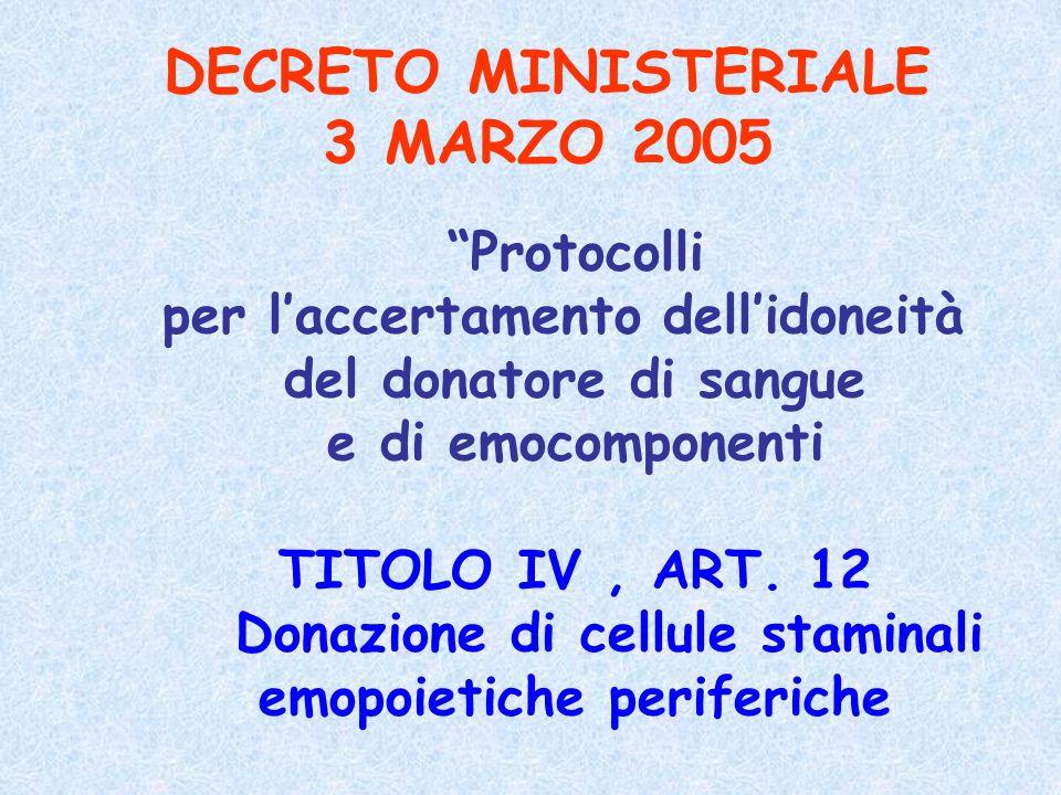 DECRETO MINISTERIALE 3 MARZO 2005 Protocolli per laccertamento dellidoneità del donatore di sangue e di emocomponenti TITOLO IV, ART. 12 Donazione di