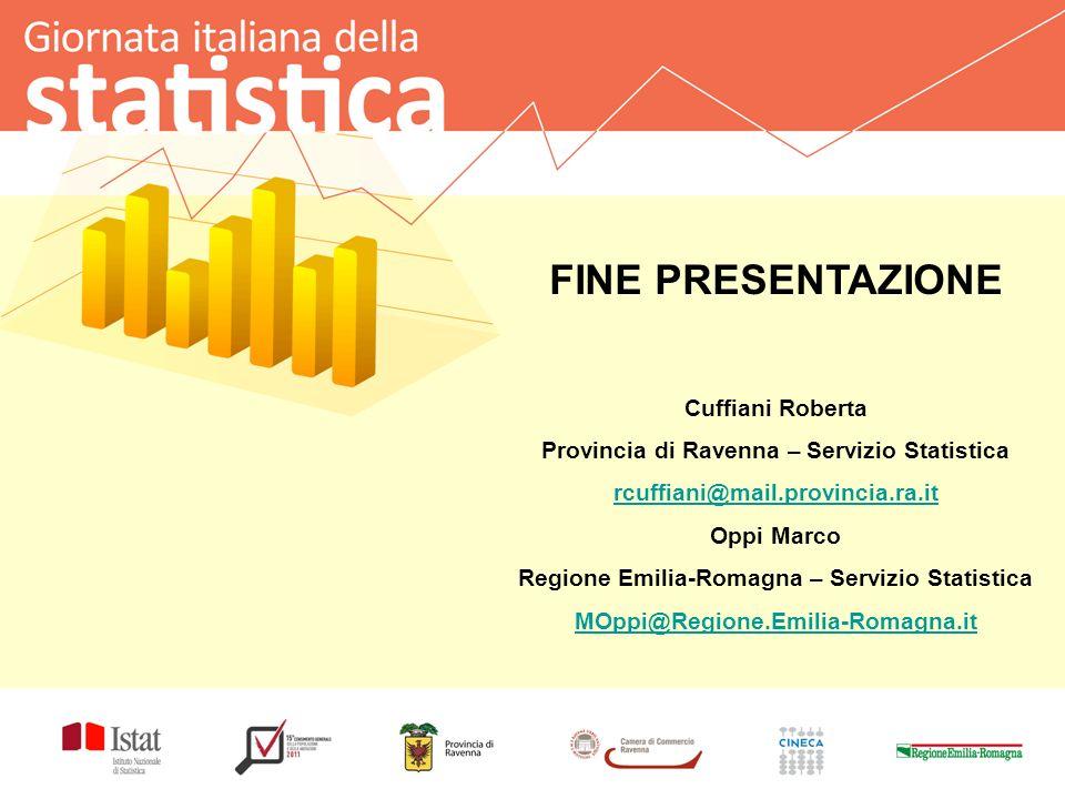 FINE PRESENTAZIONE Cuffiani Roberta Provincia di Ravenna – Servizio Statistica rcuffiani@mail.provincia.ra.it Oppi Marco Regione Emilia-Romagna – Serv