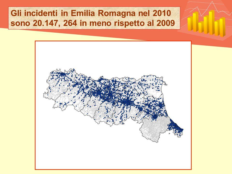 Gli incidenti in Emilia Romagna nel 2010 sono 20.147, 264 in meno rispetto al 2009