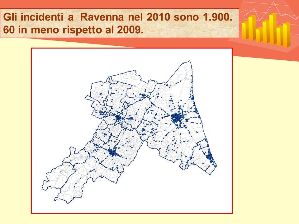 Gli incidenti a Ravenna nel 2010 sono 1.900. 60 in meno rispetto al 2009.