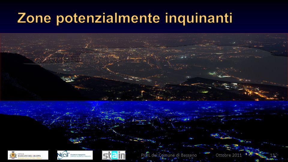 Ottobre 2011PICIL del Comune di Bassano13