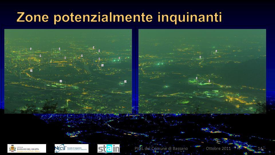 Ottobre 2011PICIL del Comune di Bassano14