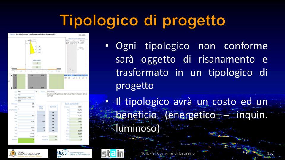 Ogni tipologico non conforme sarà oggetto di risanamento e trasformato in un tipologico di progetto Il tipologico avrà un costo ed un beneficio (energetico – inquin.