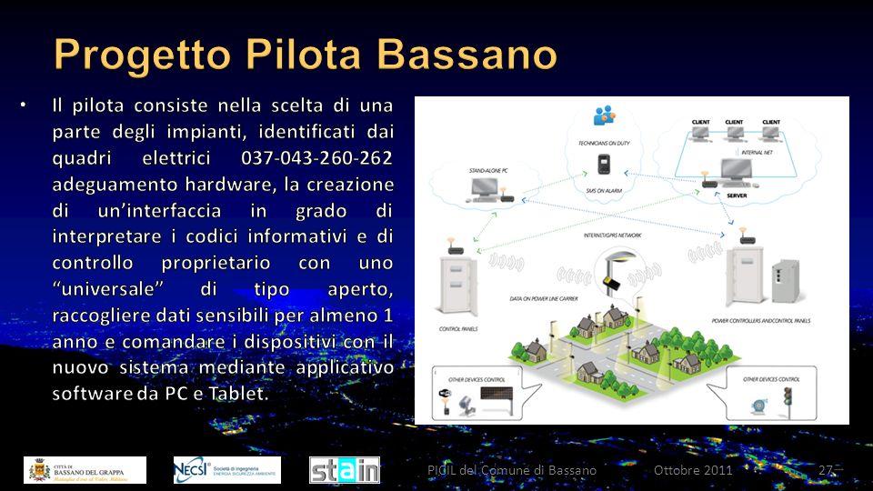 Ottobre 2011PICIL del Comune di Bassano27