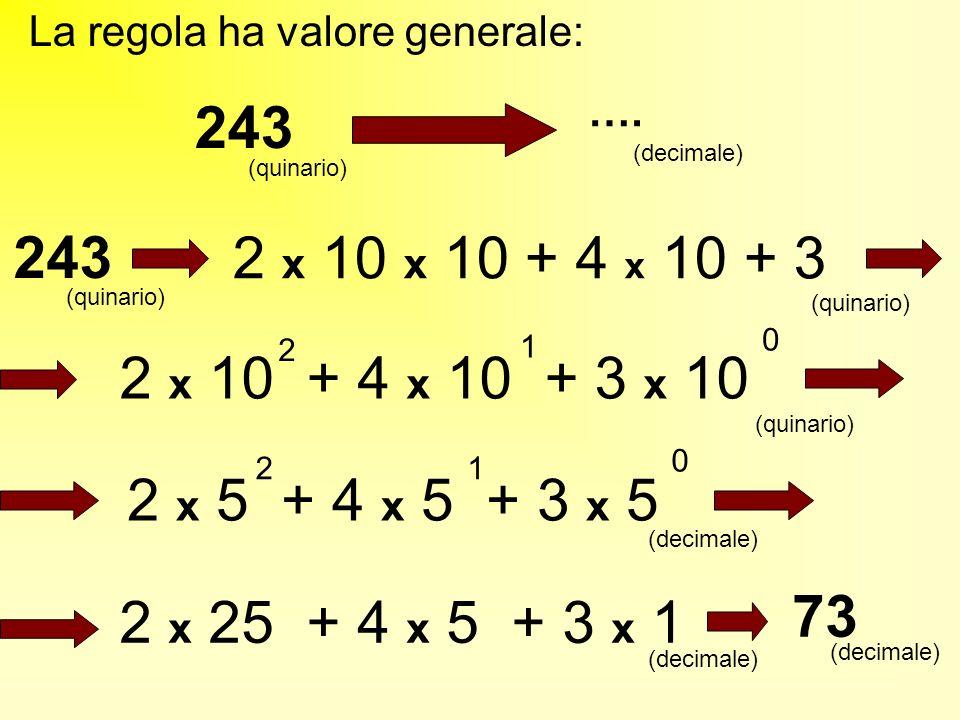 La regola ha valore generale: 243 (quinario) (decimale) …. 243 (quinario) 2 x 10 x 10 + 4 x 10 + 3 (quinario) 2 x 10 + 4 x 10 + 3 x 10 2 1 0 (quinario