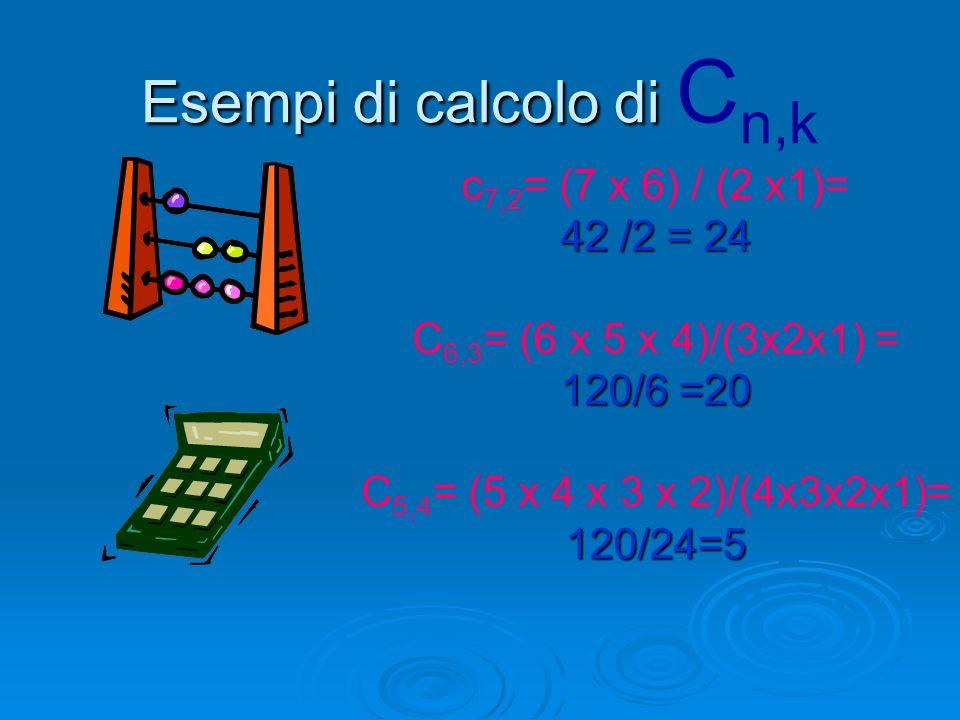 Come si calcola C n,k C n,k = D n,k / P k Più semplicemente…. Al numeratore ci sono le disposizioni semplici Al numeratore ci sono le disposizioni sem