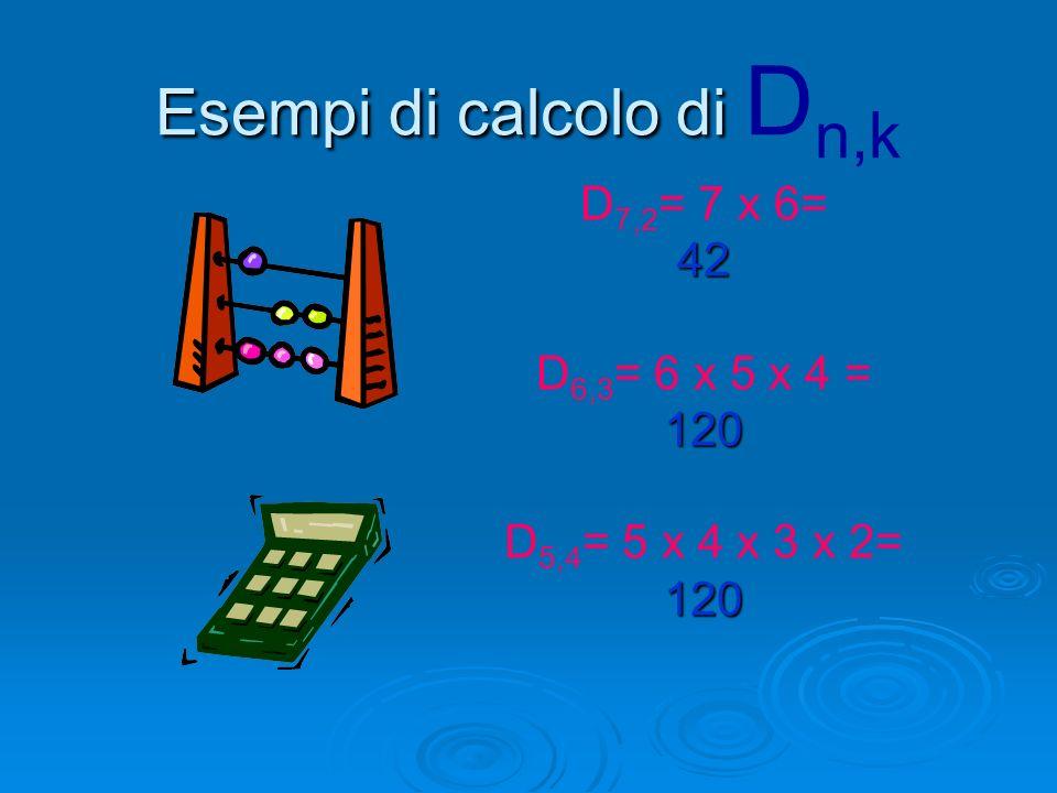 Come si calcola D n,k D n,k = n(n-1)(n-2)…..(n-k+1) Più semplicemente…. Si parte da n e si scende ogni volta di ununità fin quando si sono considerati