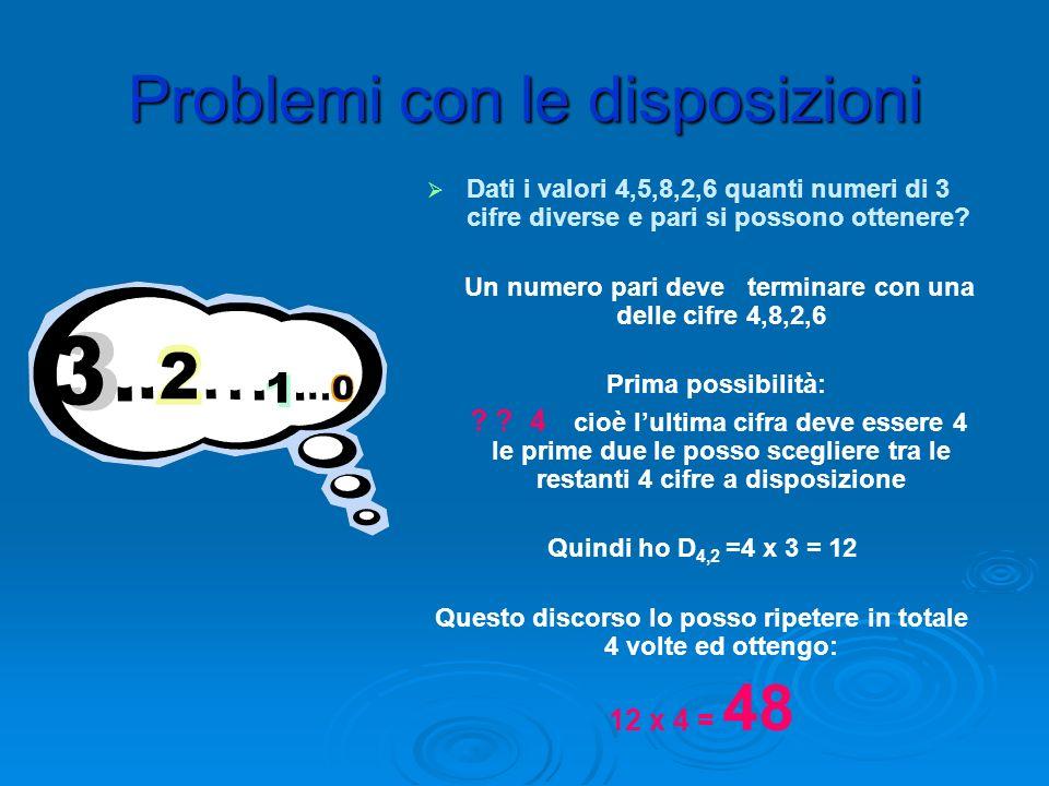 Problemi con le disposizioni Con i valori 3,4,5,7,8 quanti numeri di 3 cifre diverse posso ottenere? n=5 k=3 D 5,3 = 5 x 4 x 3 = 60