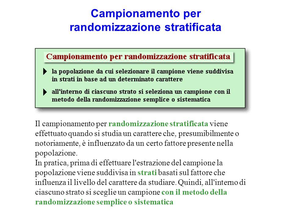 Campionamento per randomizzazione stratificata Il campionamento per randomizzazione stratificata viene effettuato quando si studia un carattere che, p
