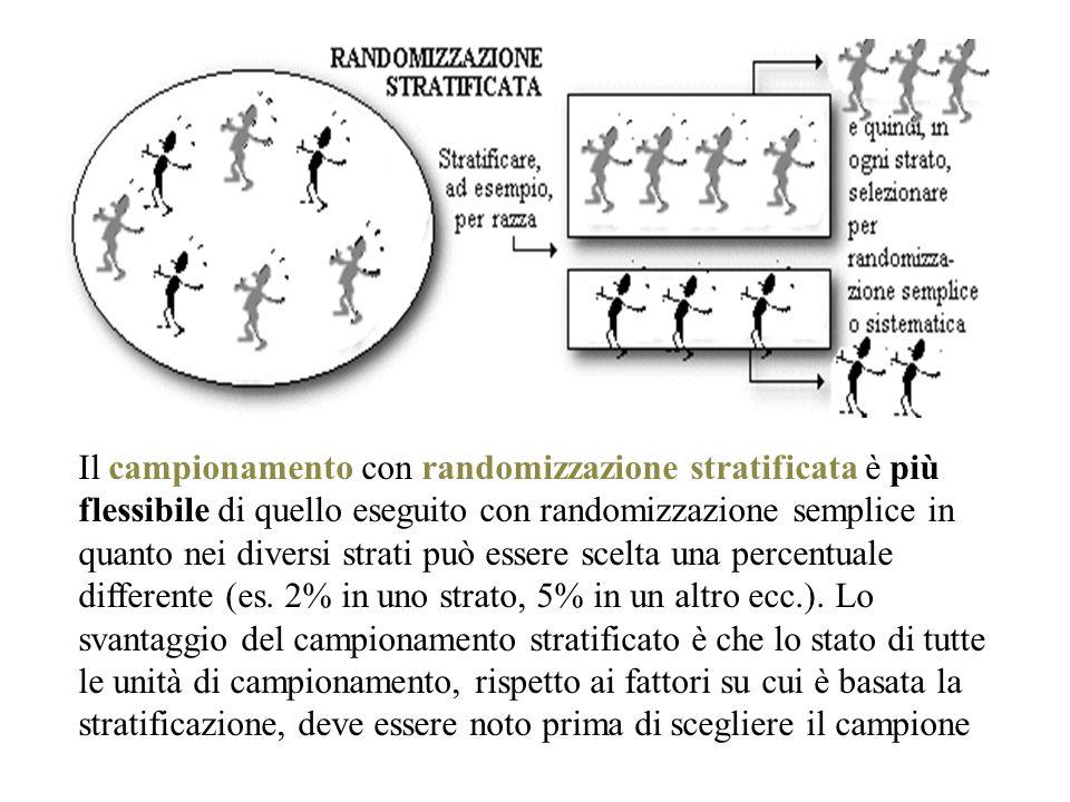 Il campionamento con randomizzazione stratificata è più flessibile di quello eseguito con randomizzazione semplice in quanto nei diversi strati può es