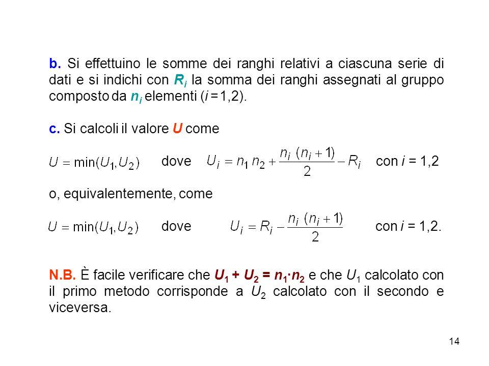 14 b. Si effettuino le somme dei ranghi relativi a ciascuna serie di dati e si indichi con R i la somma dei ranghi assegnati al gruppo composto da n i