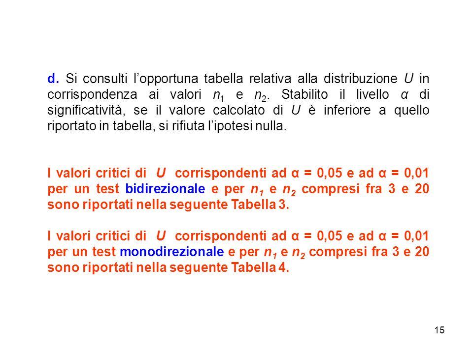 15 d. Si consulti lopportuna tabella relativa alla distribuzione U in corrispondenza ai valori n 1 e n 2. Stabilito il livello α di significatività, s
