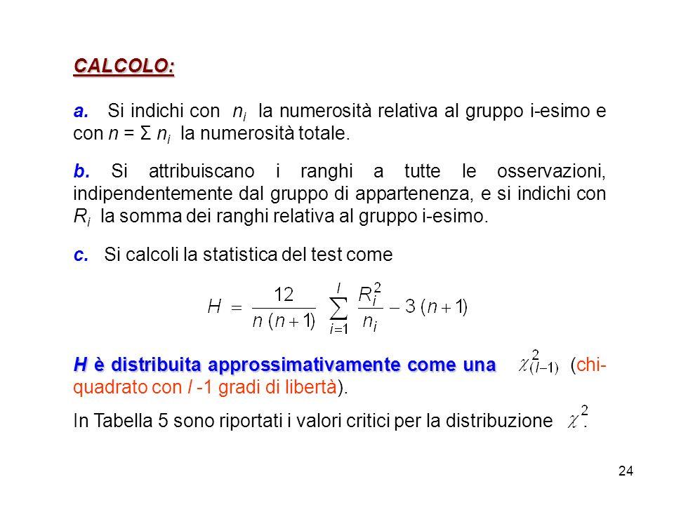 24 CALCOLO: a. Si indichi con n i la numerosità relativa al gruppo i-esimo e con n = Σ n i la numerosità totale. b. Si attribuiscano i ranghi a tutte