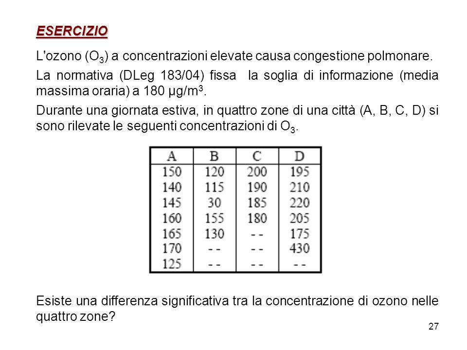 27 ESERCIZIO L'ozono (O 3 ) a concentrazioni elevate causa congestione polmonare. La normativa (DLeg 183/04) fissa la soglia di informazione (media ma