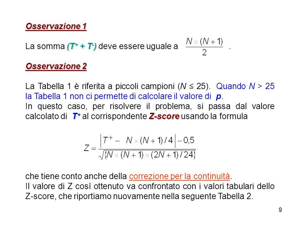 9 Osservazione 1 (T + + T - ) La somma (T + + T - ) deve essere uguale a. Osservazione 2 La Tabella 1 è riferita a piccoli campioni (N 25). Quando N >