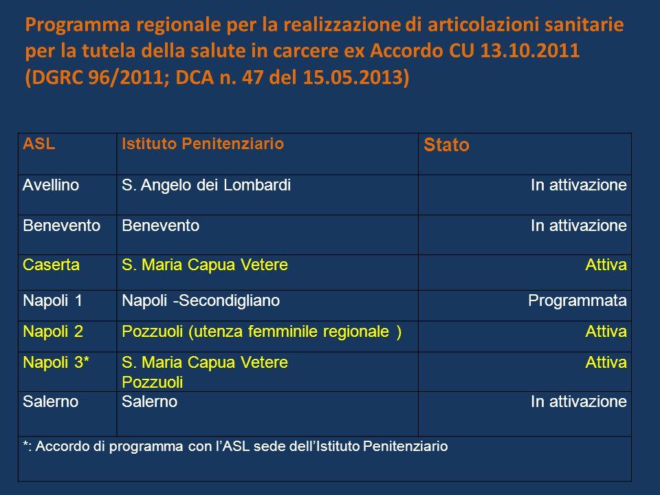 Programma regionale per la realizzazione di articolazioni sanitarie per la tutela della salute in carcere ex Accordo CU 13.10.2011 (DGRC 96/2011; DCA n.