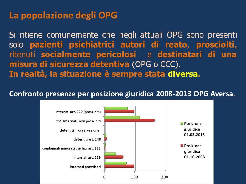 La popolazione degli OPG Si ritiene comunemente che negli attuali OPG sono presenti solo pazienti psichiatrici autori di reato, prosciolti, ritenuti socialmente pericolosi e destinatari di una misura di sicurezza detentiva (OPG o CCC).