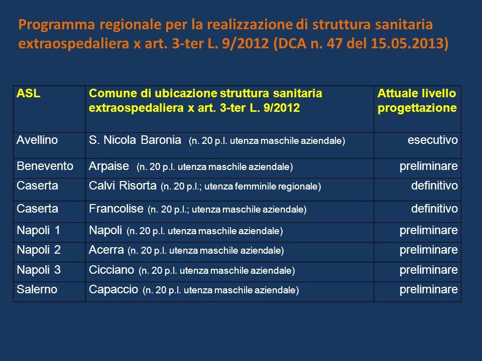 Programma regionale per la realizzazione di struttura sanitaria extraospedaliera x art.