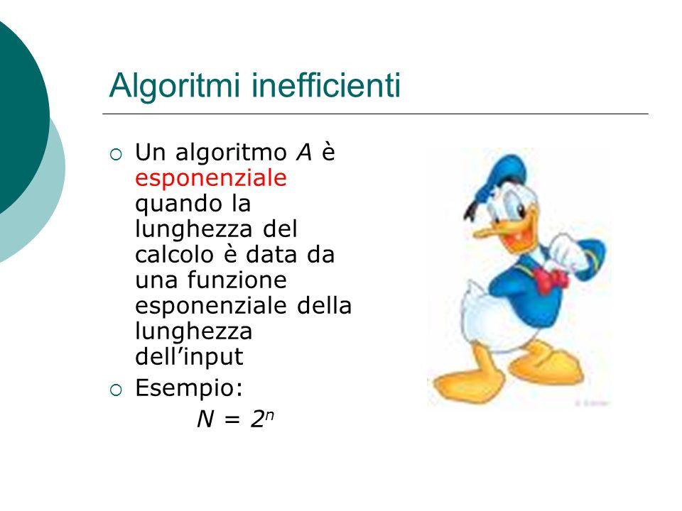 Perché polinomiale = efficiente, esponenziale = inefficiente.