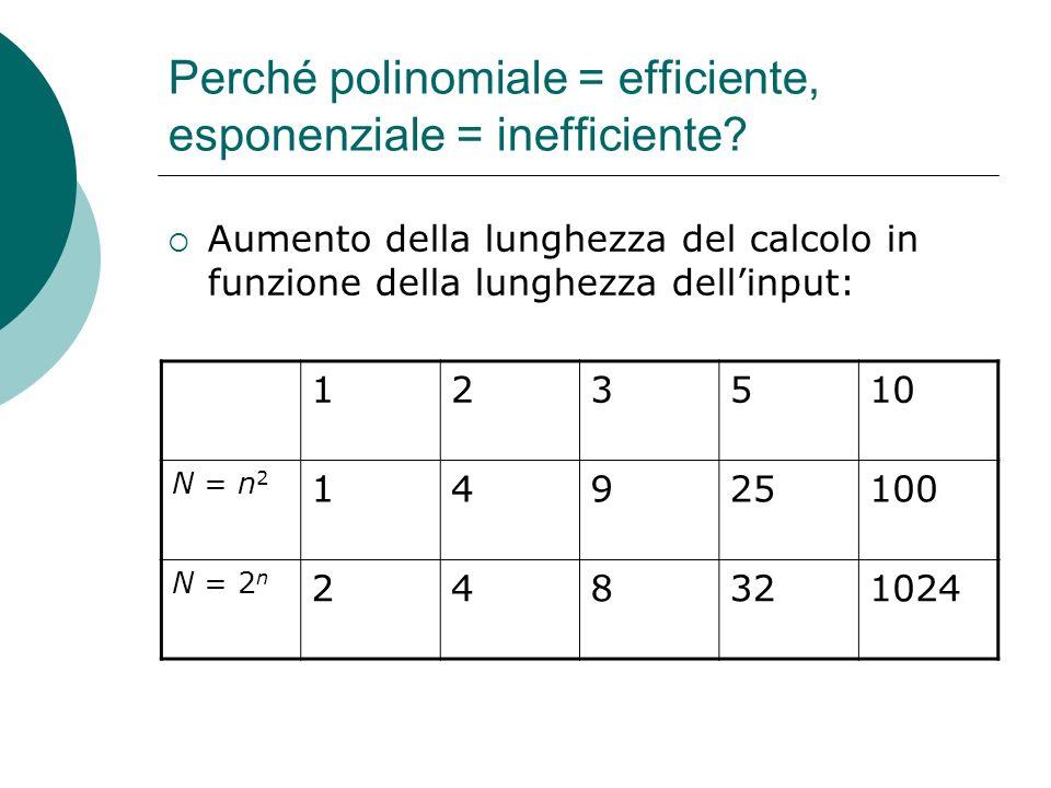 Perché polinomiale = efficiente, esponenziale = inefficiente? Aumento della lunghezza del calcolo in funzione della lunghezza dellinput: 123510 N = n
