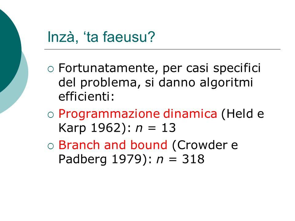 Inzà, ta faeusu? Fortunatamente, per casi specifici del problema, si danno algoritmi efficienti: Programmazione dinamica (Held e Karp 1962): n = 13 Br