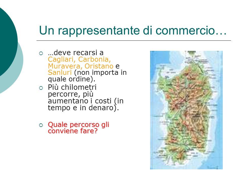 Un rappresentante di commercio… …deve recarsi a Cagliari, Carbonia, Muravera, Oristano e Sanluri (non importa in quale ordine). Più chilometri percorr
