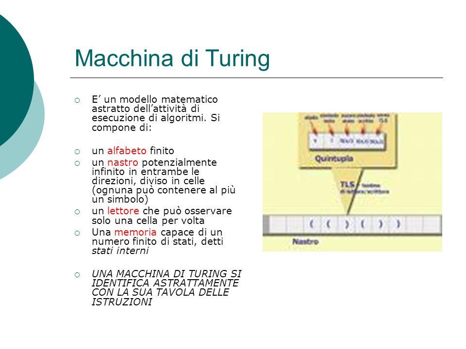 Macchina di Turing per loperazione di addizione 100S1 110S2 201S3 211S2 300D4 311S3 400H4 410H4