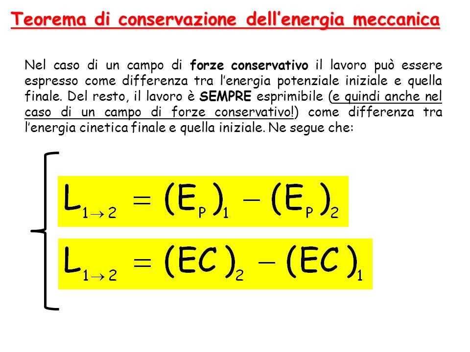 Teorema di conservazione dellenergia meccanica Nel caso di un campo di forze conservativo il lavoro può essere espresso come differenza tra lenergia p