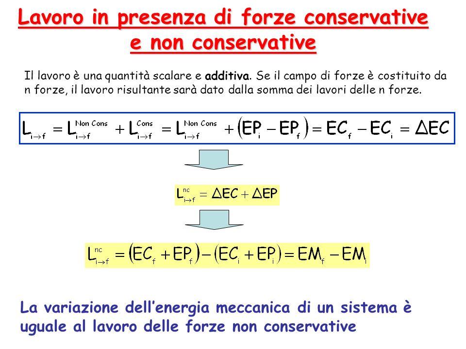 Lavoro in presenza di forze conservative e non conservative La variazione dellenergia meccanica di un sistema è uguale al lavoro delle forze non conse