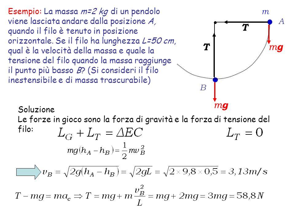 Esempio: La massa m=2 kg di un pendolo viene lasciata andare dalla posizione A, quando il filo è tenuto in posizione orizzontale. Se il filo ha lunghe