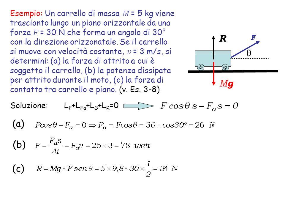 Esempio: Un carrello di massa M = 5 kg viene trascianto lungo un piano orizzontale da una forza F = 30 N che forma un angolo di 30° con la direzione o