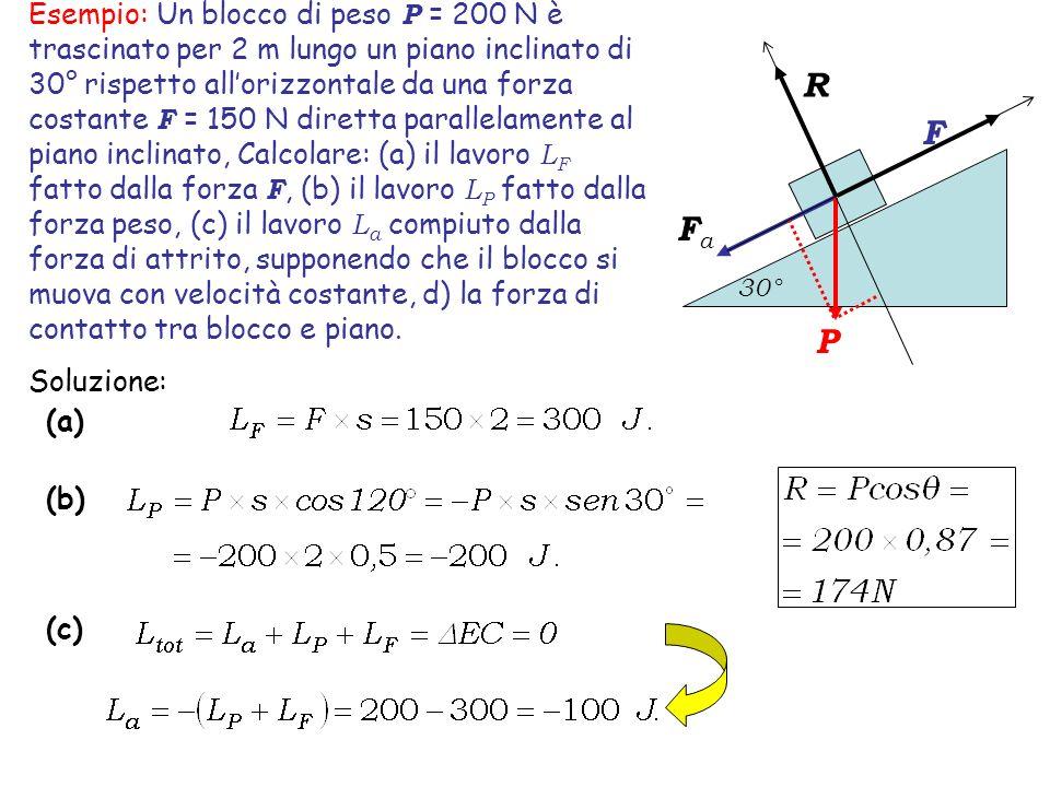 Esempio: Un blocco di peso P = 200 N è trascinato per 2 m lungo un piano inclinato di 30° rispetto allorizzontale da una forza costante F = 150 N dire
