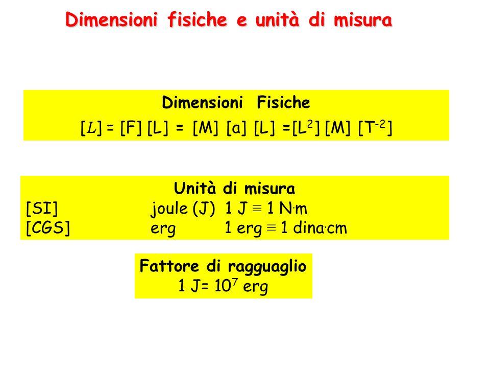 Dimensioni Fisiche [ L ] = [F] [L] = [M] [a] [L] =[L 2 ] [M] [T -2 ] Unità di misura [SI] joule (J) 1 J 1 N. m [CGS]erg 1 erg 1 dina. cm Fattore di ra