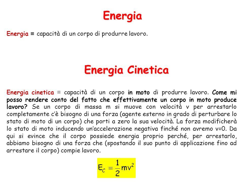 Energia Energia capacità di un corpo di produrre lavoro. Energia cinetica capacità di un corpo in moto di produrre lavoro. Come mi posso rendere conto