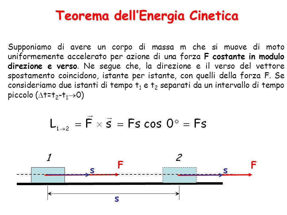 Teorema dellEnergia Cinetica Supponiamo di avere un corpo di massa m che si muove di moto uniformemente accelerato per azione di una forza F costante