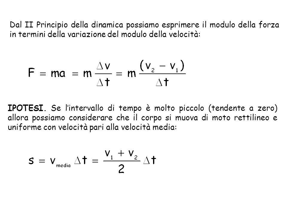 Dal II Principio della dinamica possiamo esprimere il modulo della forza in termini della variazione del modulo della velocità: IPOTESI. Se lintervall