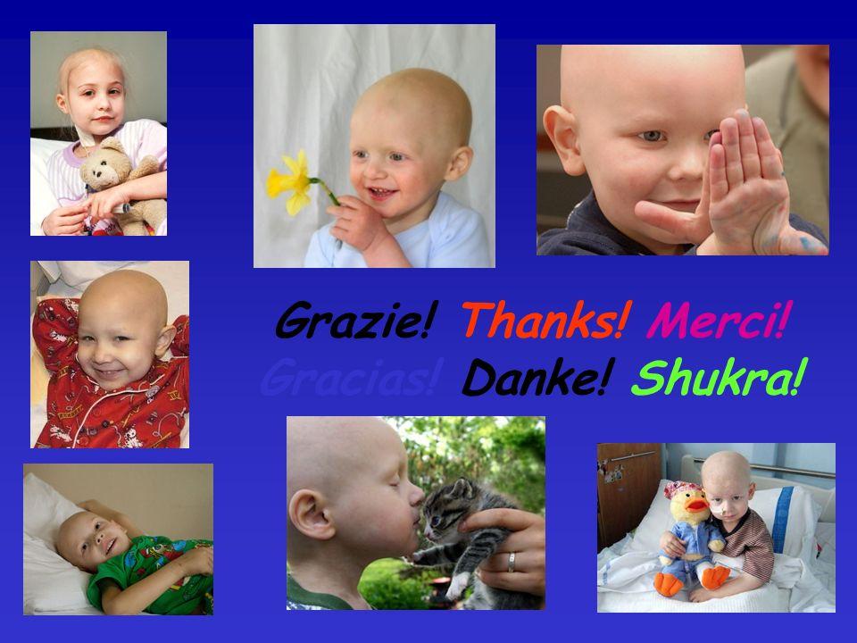 Grazie! Thanks! Merci! Gracias! Danke! Shukra!