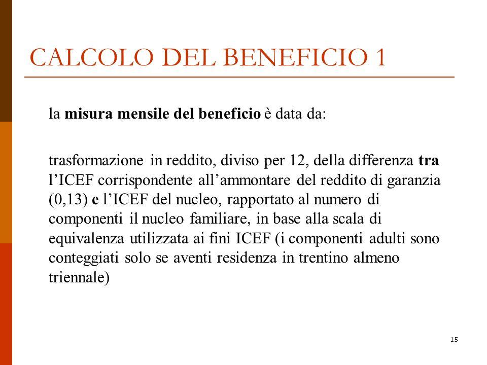 15 CALCOLO DEL BENEFICIO 1 la misura mensile del beneficio è data da: trasformazione in reddito, diviso per 12, della differenza tra lICEF corrisponde