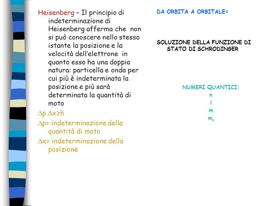 Heisenberg – Il principio di indeterminazione di Heisenberg afferma che non si può conoscere nello stesso istante la posizione e la velocità dellelett