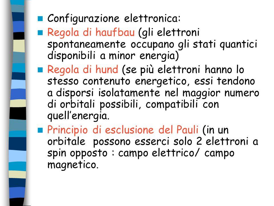 Configurazione elettronica: Regola di haufbau (gli elettroni spontaneamente occupano gli stati quantici disponibili a minor energia) Regola di hund (s
