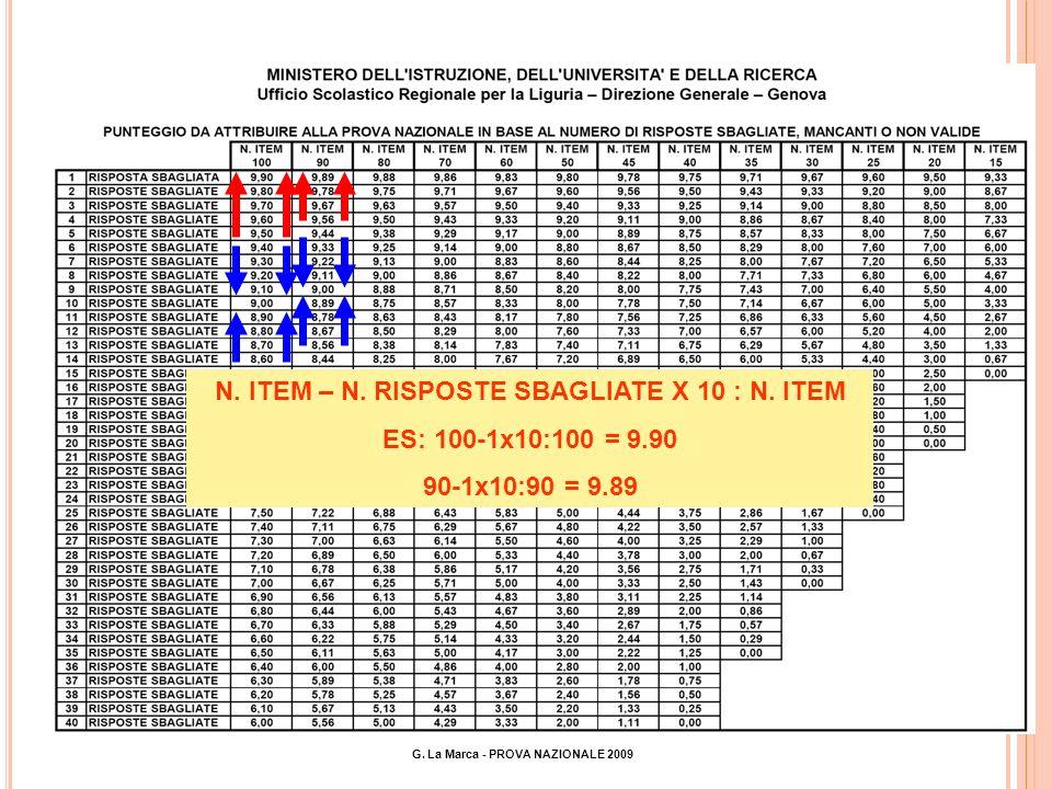 18 N. ITEM – N. RISPOSTE SBAGLIATE X 10 : N. ITEM ES: 100-1x10:100 = 9.90 90-1x10:90 = 9.89 G.